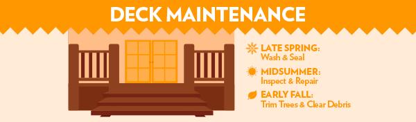 Deck maintenance infographic