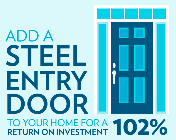 Steel front door replacement ROI infographic