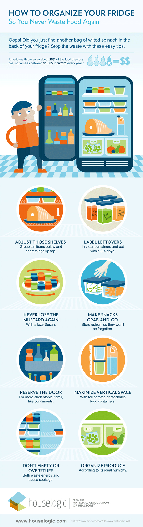 Fridge organization infographic