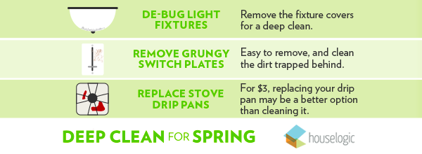 Home cleaning secrets infographic
