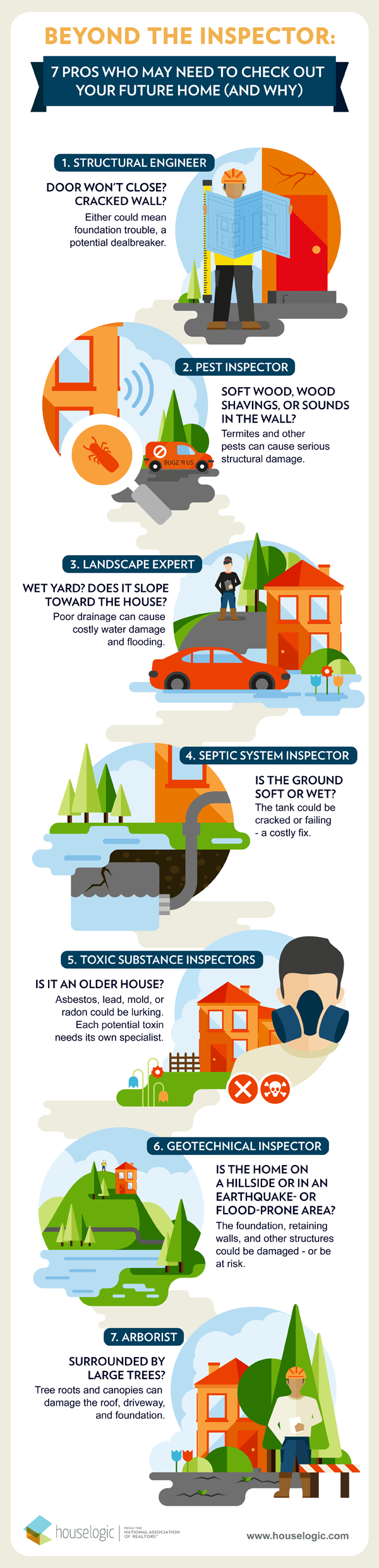 Home inspection checklist infographic