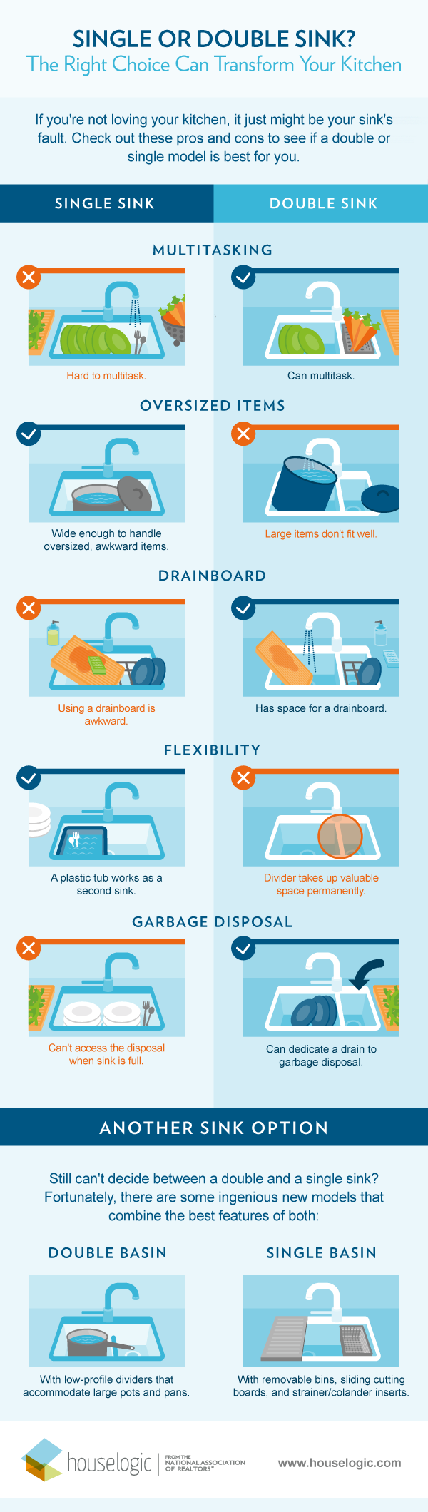 Kitchen sink ideas infographic
