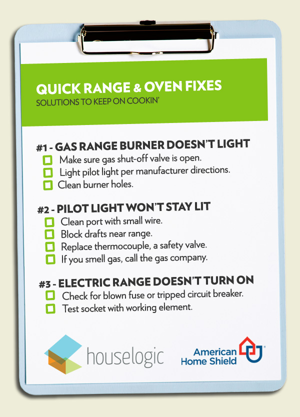 Cost Of Natural Gas To Operate Pilot Light