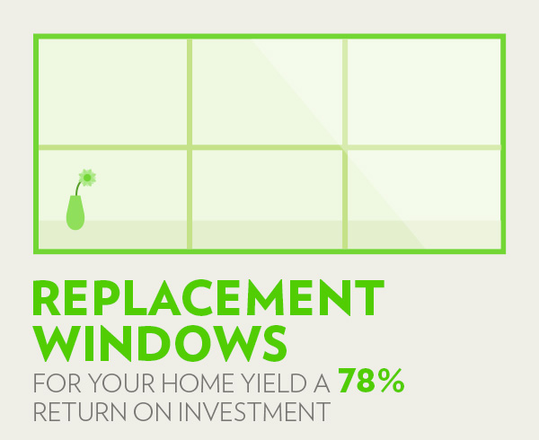Home replacement window costs energy efficient windows for Energy saving windows cost