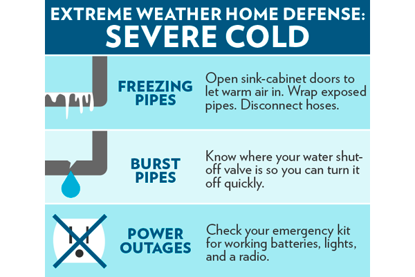 Home Winterization Infographic
