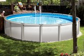Types Of Above Ground Pools Above Ground Pool Options