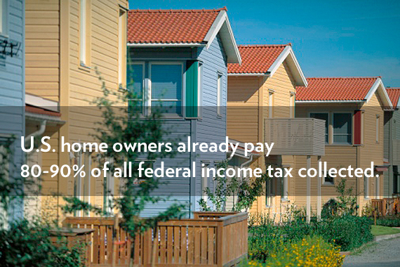 U.S. home owners pay 80-90% of all fed. income tax collected
