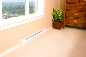 Attic Remodeling Heating Cooling Systems Attic Remodeling