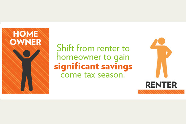 Homeowner vs renter tax benefits infographic